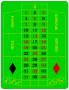 sport:roulette-table-layout.png